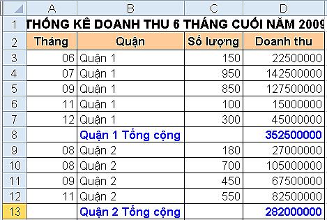 http://baonghiep.edu.vn/wp-content/uploads/2017/03/De-thi-trac-nghiem-CNTT.png